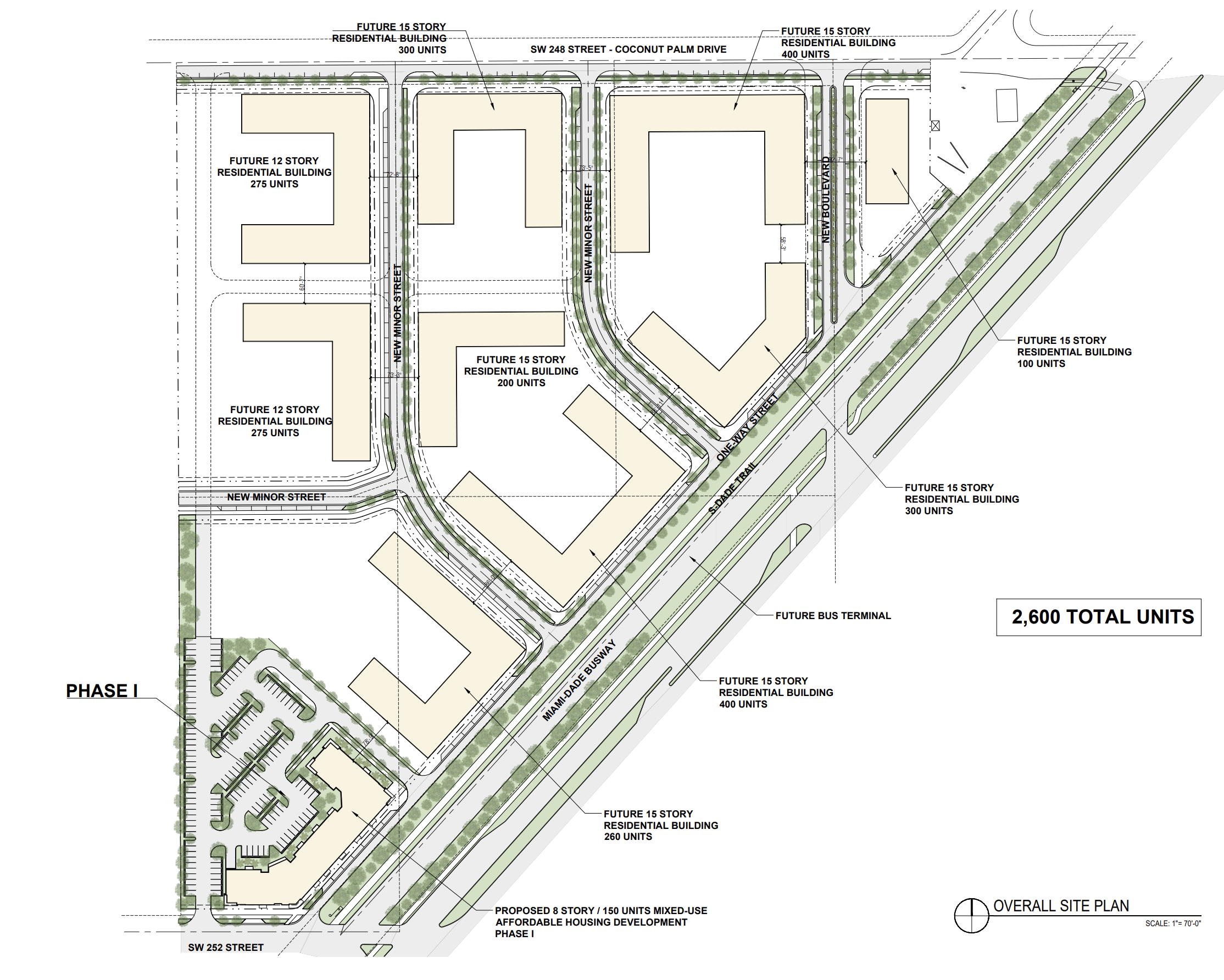 Overall Site Plan. Designed by Behar Font & Partners.